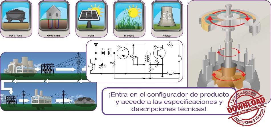 Curso SMC-102 - Tecnología eléctrica