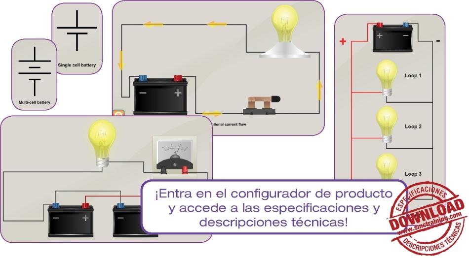 Curso SMC-103 - Electricidad CC