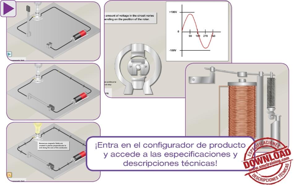 Curso SMC-104 - Electricidad CA