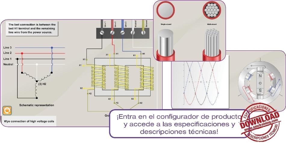 Curso SMC-106 - Introducción al cableado