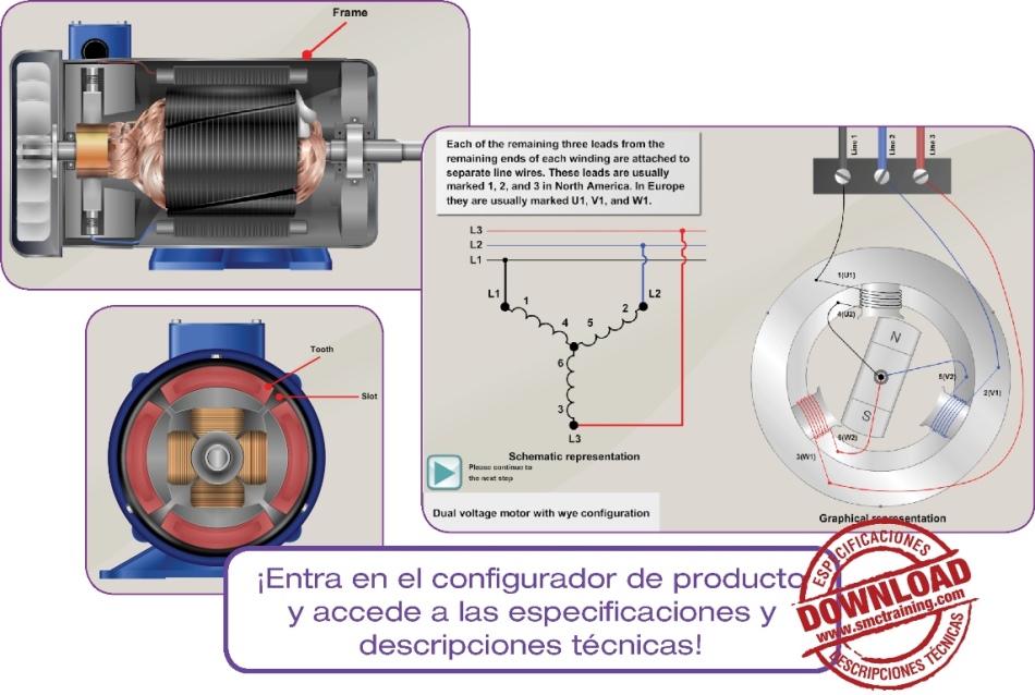 Curso SMC-107 - Introducción a los motores eléctricos