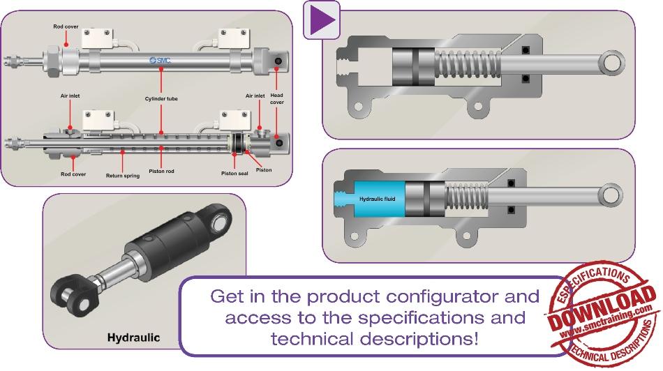 Course SMC-111 – Hydraulics / electro-hydraulics