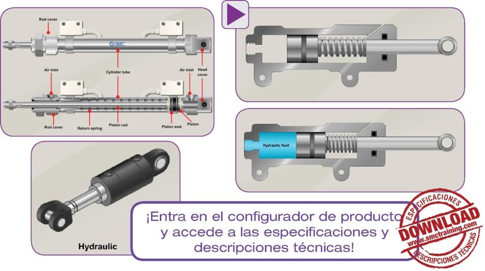Curso SMC-111 - Tecnología hidráulica