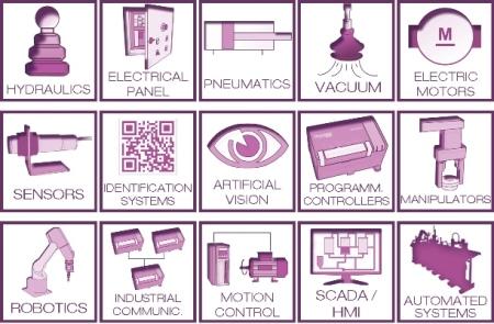 FAS-200 – Technologies