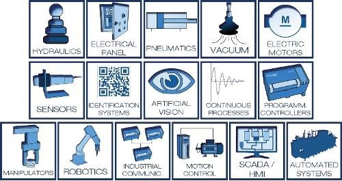 FMS-200 – Technologies