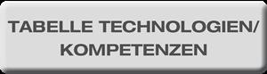 LOG-200 – TABELLE TECHNOLOGIEN / KOMPETNZEN