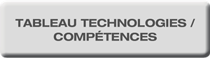 AUTOMATE-200 - Tableau Technologies / Compétences