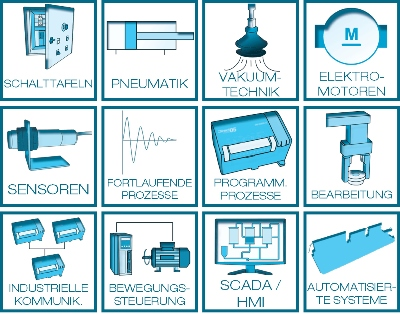 IPC-200 – Technologien