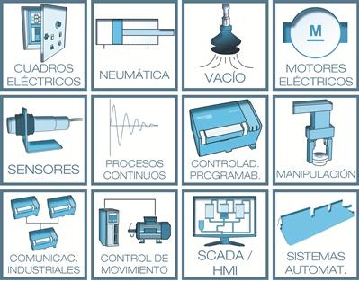 IPC-200 - Tecnologías