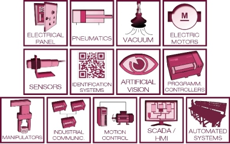 ITS-200 - Technologies