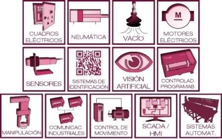 ITS-200 – TECNOLOGÍAS