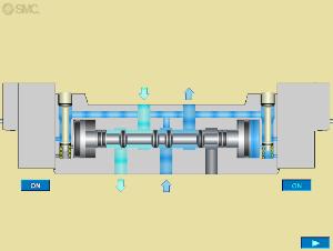 Imagen animación electroválvula