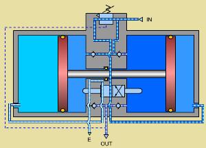 Imagen animación multiplicador de presión