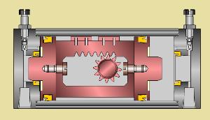 Imagen animación actuador de giro