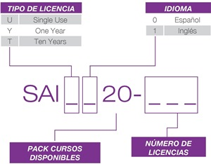 Referencia eLEARNING-200