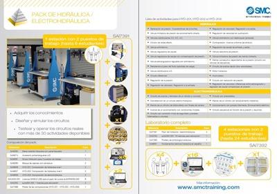 Pack de hidráulica / electrohidráulica