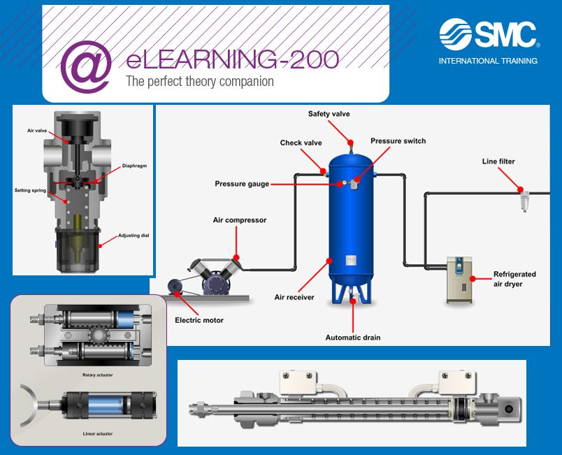 Curso SMC101 Tecnología neumática