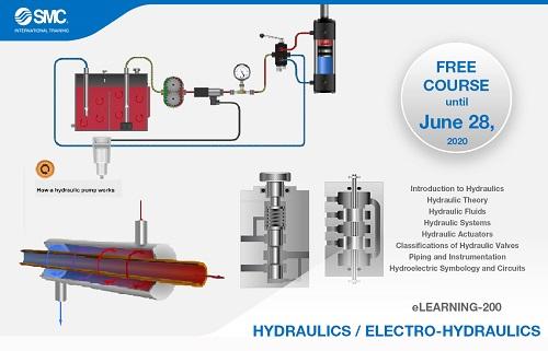 SMC 111 - Tecnología hidráulica
