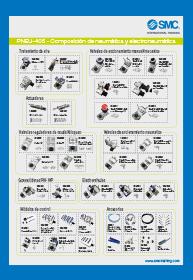 Affiche de composants : kit PNEU-405 et sa symbolique