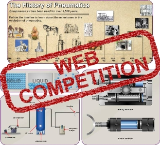 Web competition