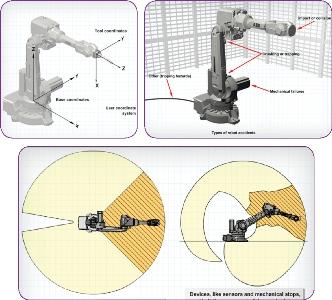Curso eLEARNING-200 SMC-113 Robótica