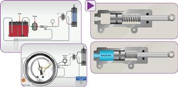 SMC-111 - Hydraulics / Electrohydraulics