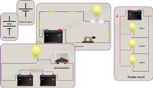 SMC-103 - Electricidad CC