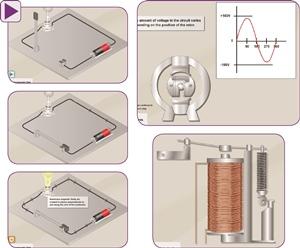 SMC-104 - Electricidad CA