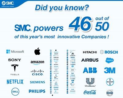 Do you know SMC..?