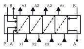 Symbolique - Séquenceur pneumatique