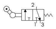 Symbolique - Distributeur 3/2 NF actionnée par galet escamotable