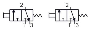 Symbolique - Double distributeur 3/2 NF actionnée par bouton poussoir