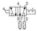 Symbolique - Distributeur 5/2 avec sélecteur à deux positions