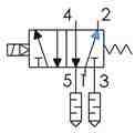 Symbolique - Électrodistributeur 5/2 monostable