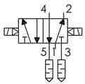 Symbolique - Électrodistributeur 5/2 bistable