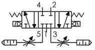 Symbolique - Électrodistributeur 5/3 centre fermé