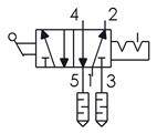 Symbolique - Distributeur 5/2 actionnée par levier