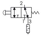 Symbolique - Distributeur 3/2 NF-NO actionnée par bouton d'arrêt d'urgence