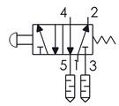 Symbolique - Distributeur 5/2 actionnée par bouton d'arrêt d'urgence