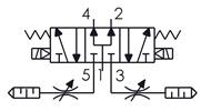 Symbolique - Électrodistributeur 5/3 centre sous pression