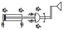 Symbolique - Actionneur roto linéaire avec ventouse