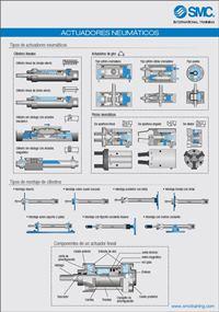 Póster - Actuadores neumáticos