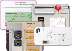 SMC-110 – Process control