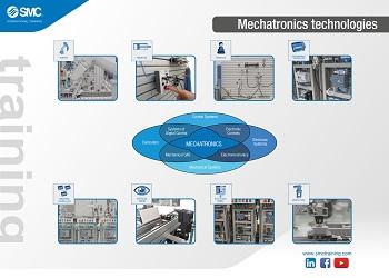 Póster sobre tecnologías de la mecatrónica