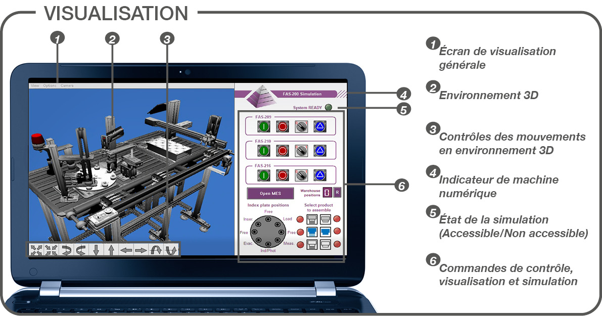 Visualisation - Application 3D