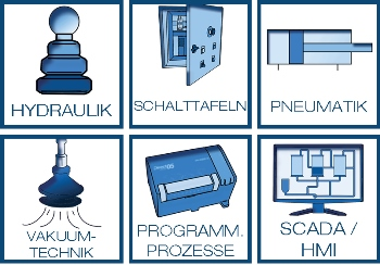 autoSIM-200 TECHNOLOGIEN - Hydraulik, Schalttafeln, Pneumatik, Vakuumtechnik, Programmierbare Prozesse, SCADA / HMI