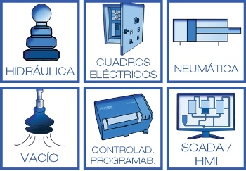 Tecnologías autoSIM-200