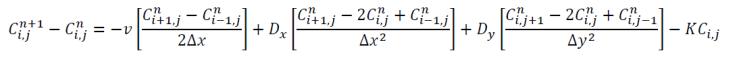 'equation 1'