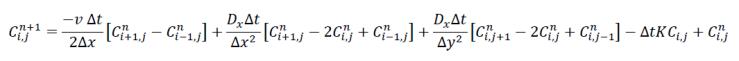 'equation 2'