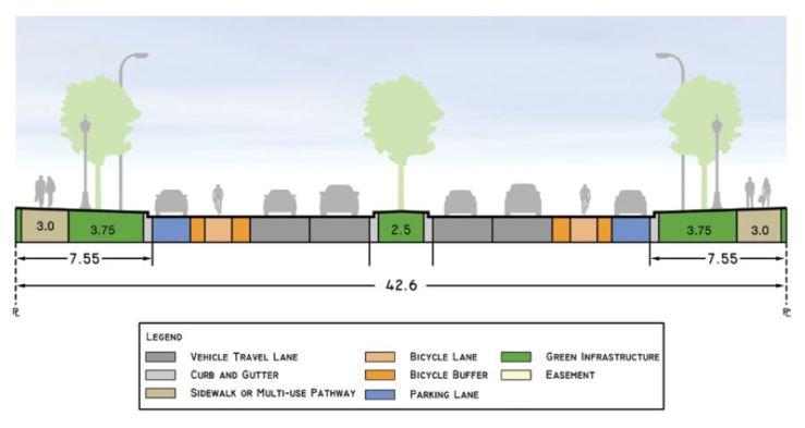 'Urban Boulevard'